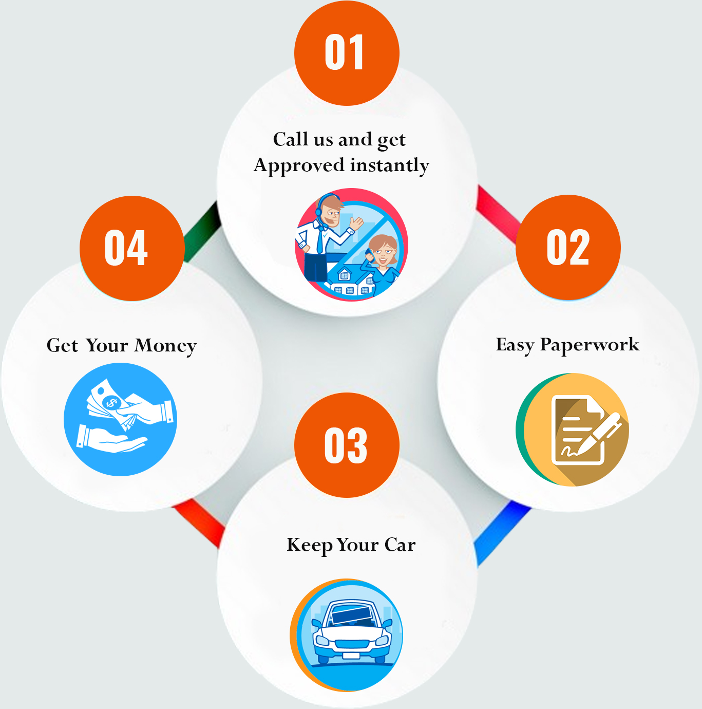 Best cash loan australia image 5